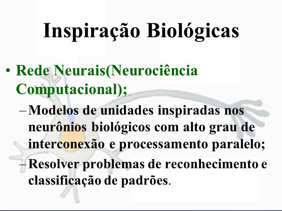 Inspiração Biológicas