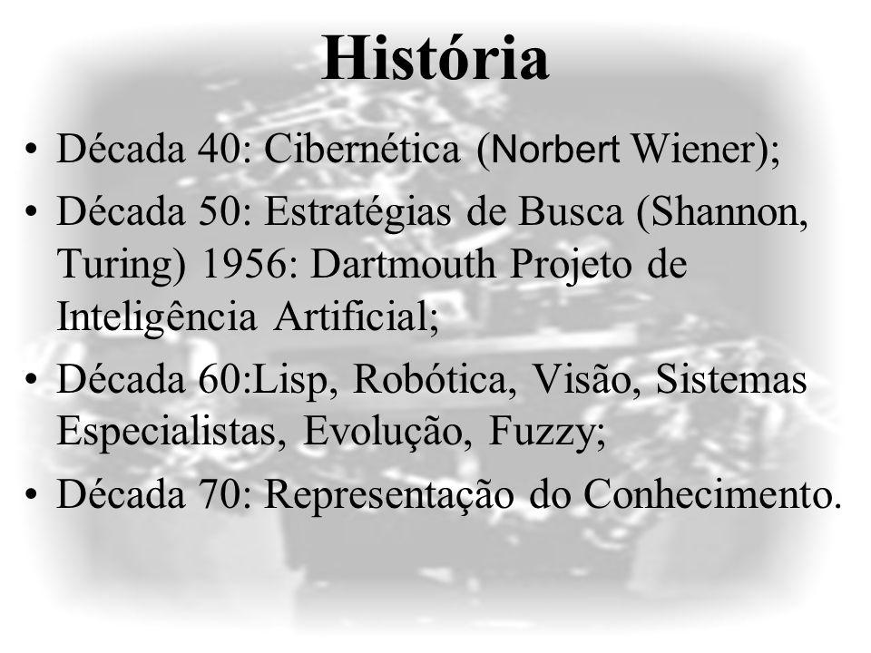 História Década 40: Cibernética (Norbert Wiener);