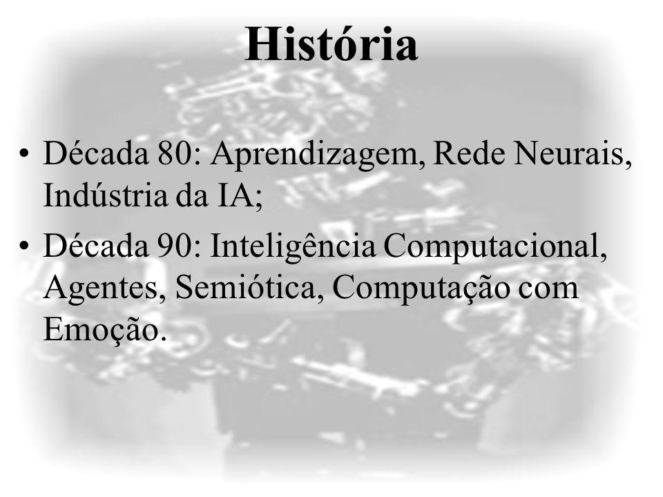 História Década 80: Aprendizagem, Rede Neurais, Indústria da IA;