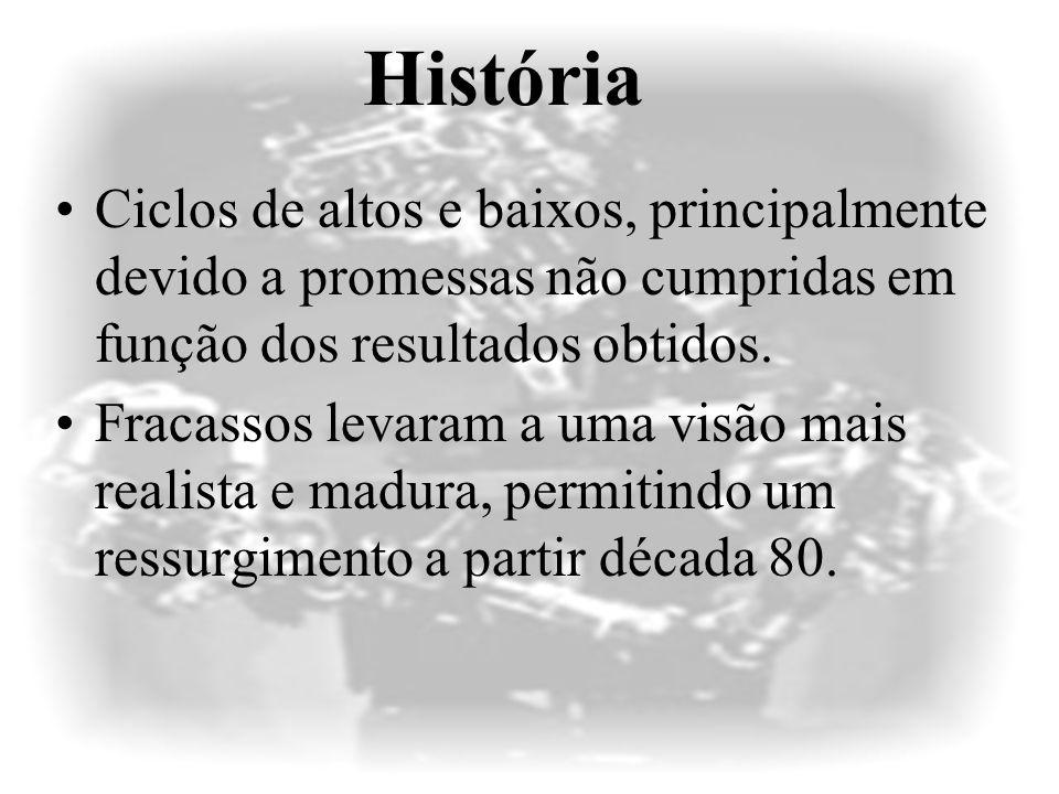História Ciclos de altos e baixos, principalmente devido a promessas não cumpridas em função dos resultados obtidos.