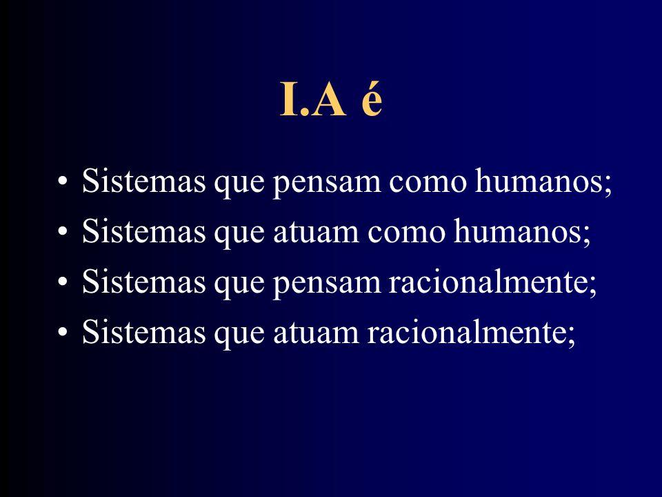 I.A é Sistemas que pensam como humanos;