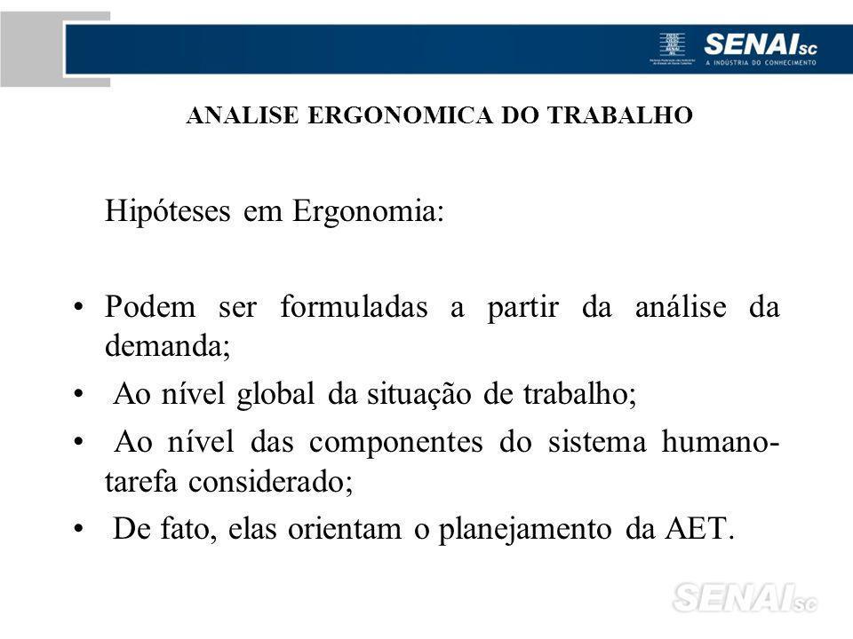 ANALISE ERGONOMICA DO TRABALHO