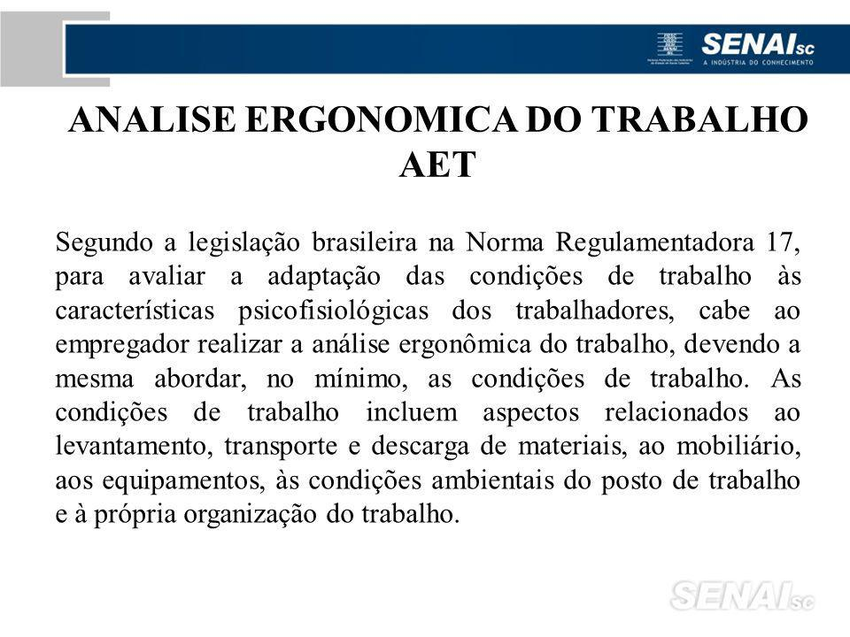 ANALISE ERGONOMICA DO TRABALHO AET