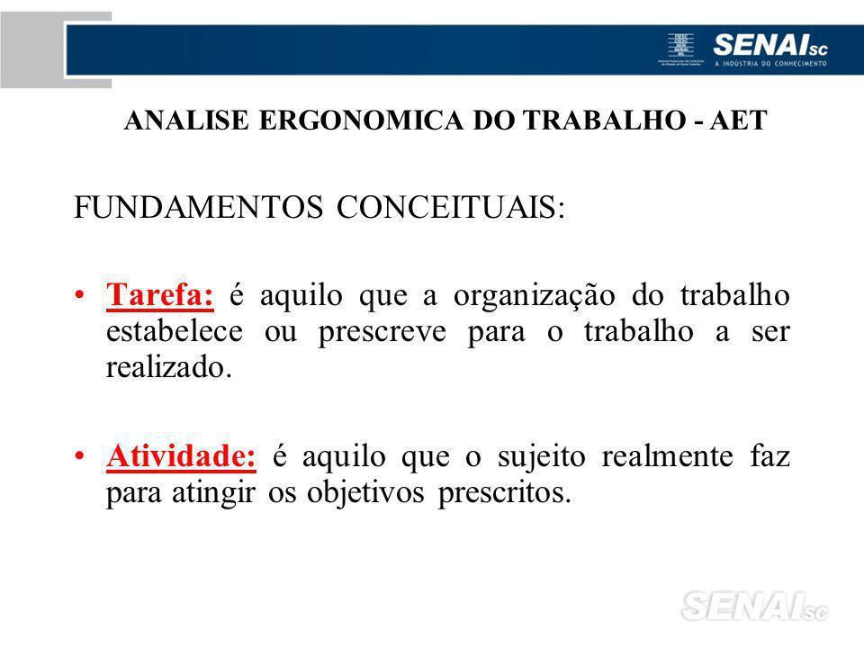 ANALISE ERGONOMICA DO TRABALHO - AET