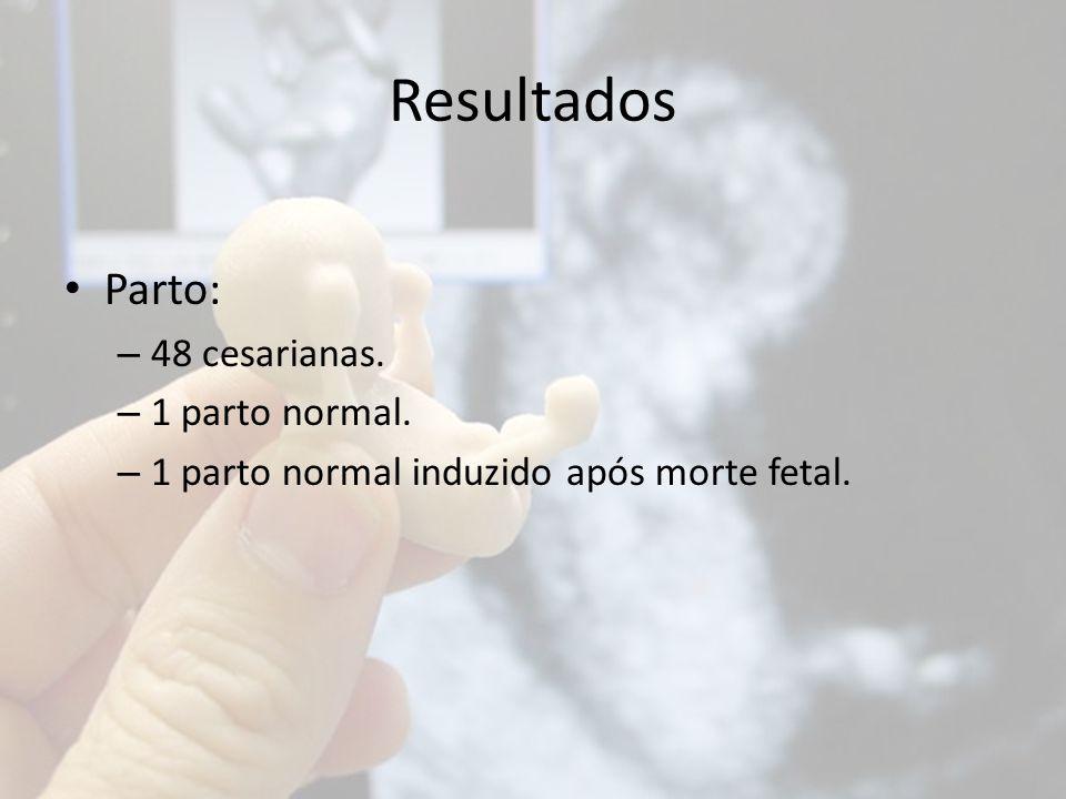 Resultados Parto: 48 cesarianas. 1 parto normal.