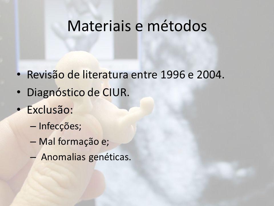 Materiais e métodos Revisão de literatura entre 1996 e 2004.