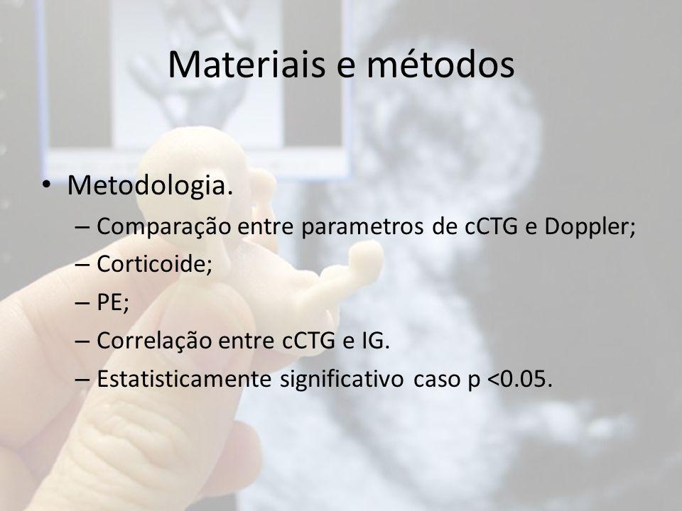 Materiais e métodos Metodologia.