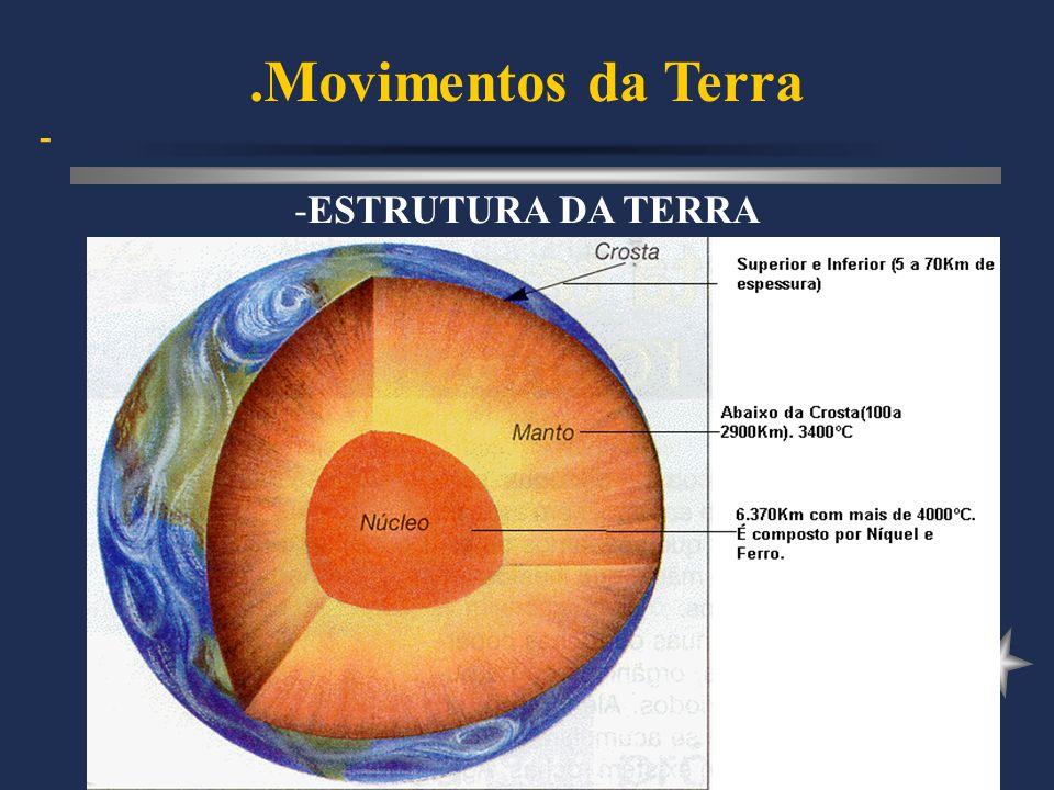 .Movimentos da Terra - ESTRUTURA DA TERRA
