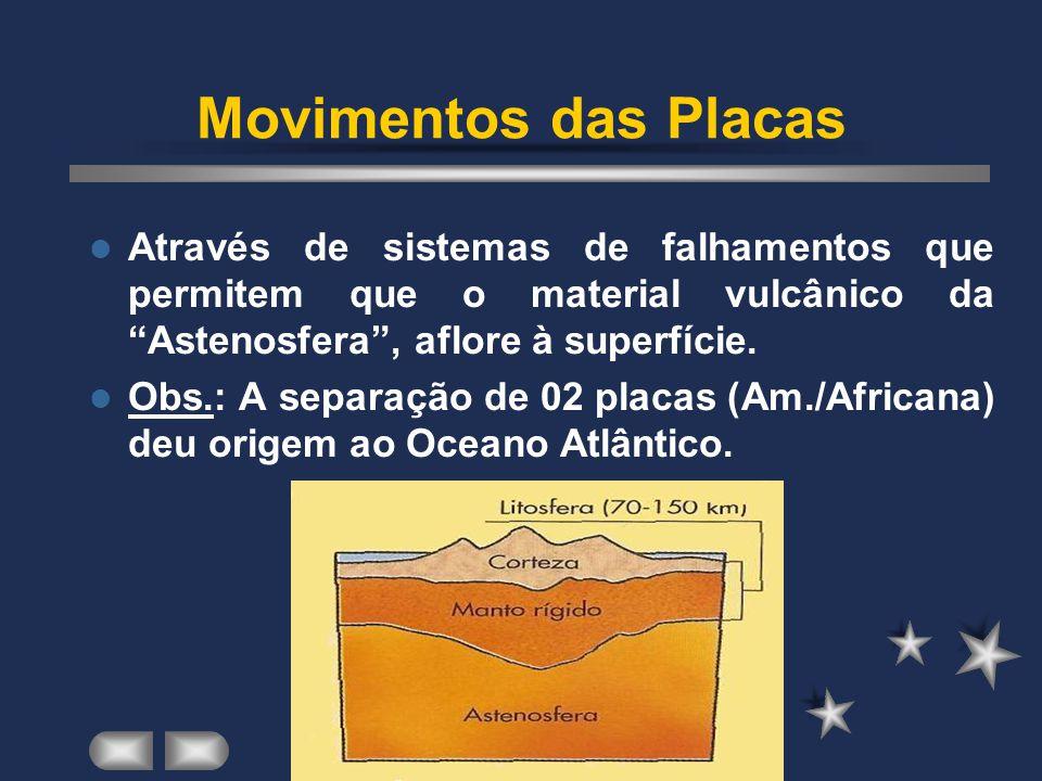 Movimentos das Placas Através de sistemas de falhamentos que permitem que o material vulcânico da Astenosfera , aflore à superfície.