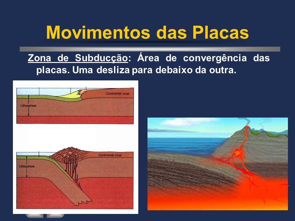 Movimentos das Placas Zona de Subducção: Área de convergência das placas.