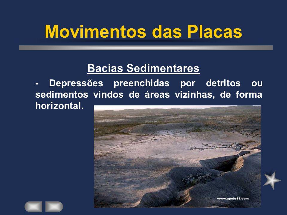 Movimentos das Placas Bacias Sedimentares
