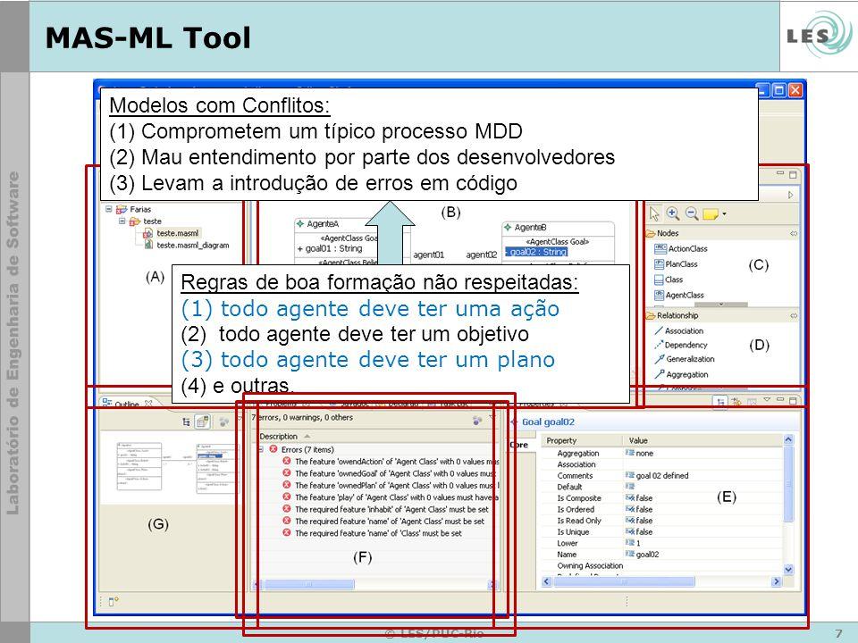 MAS-ML Tool Modelos com Conflitos: Comprometem um típico processo MDD