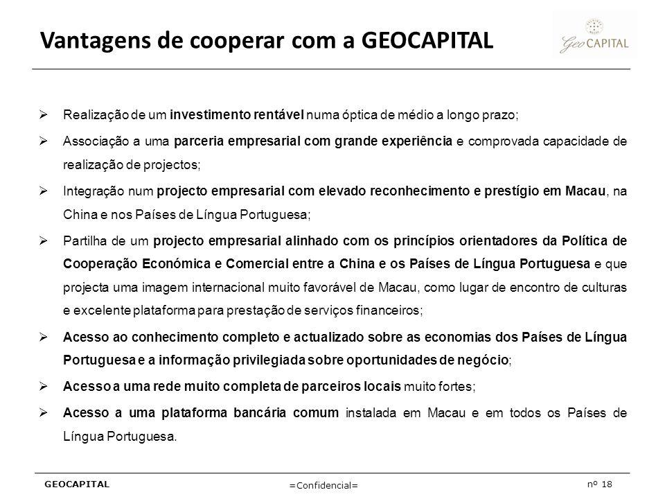Vantagens de cooperar com a GEOCAPITAL