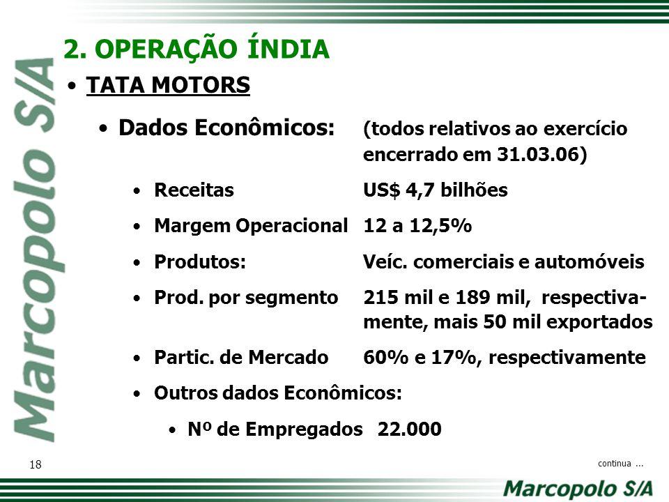 2. OPERAÇÃO ÍNDIA TATA MOTORS