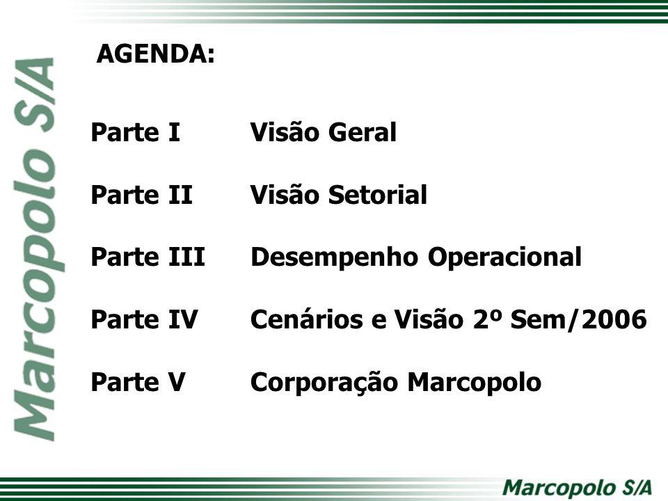 AGENDA: Parte I Visão Geral. Parte II Visão Setorial. Parte III Desempenho Operacional. Parte IV Cenários e Visão 2º Sem/2006.