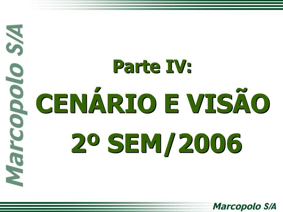 Parte IV: CENÁRIO E VISÃO 2º SEM/2006