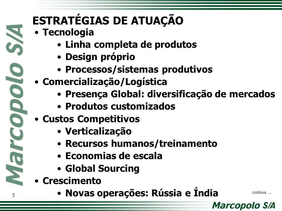 ESTRATÉGIAS DE ATUAÇÃO