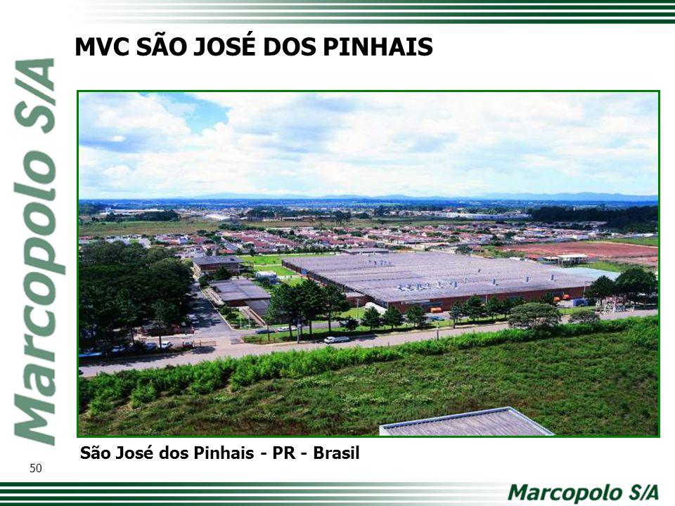MVC SÃO JOSÉ DOS PINHAIS