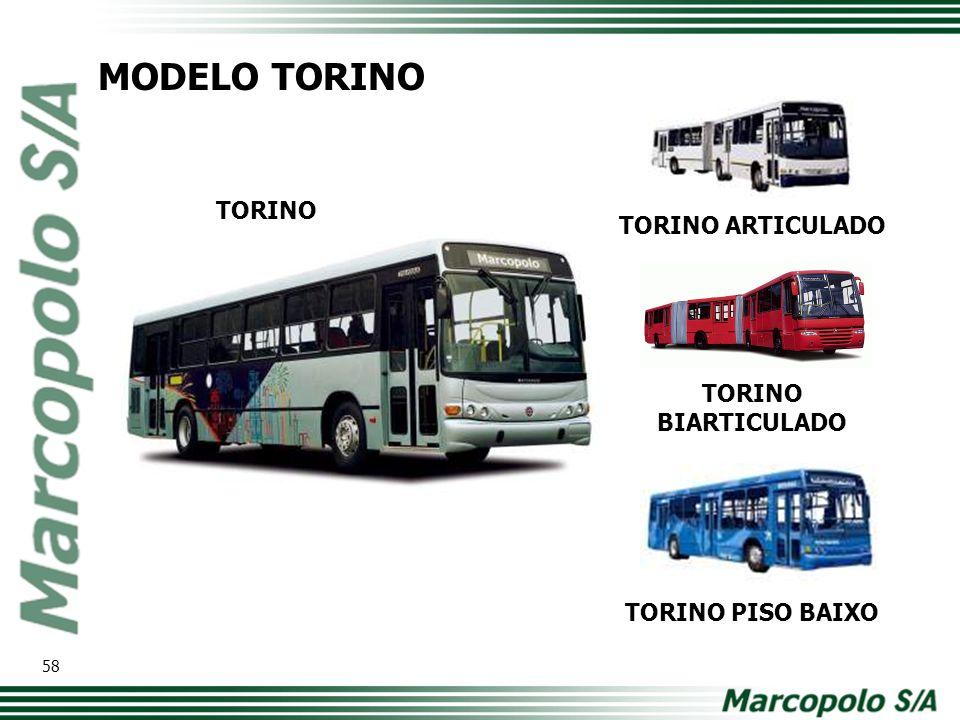 MODELO TORINO TORINO TORINO ARTICULADO TORINO BIARTICULADO