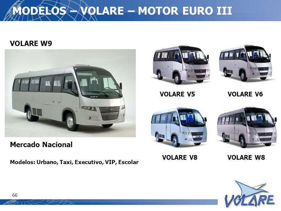 MODELOS – VOLARE – MOTOR EURO III