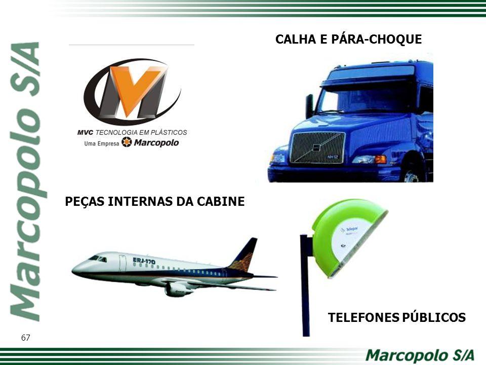 PEÇAS INTERNAS DA CABINE