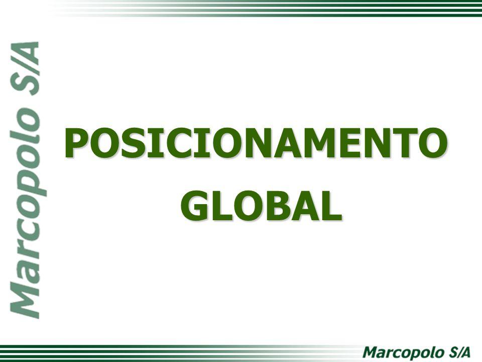 POSICIONAMENTO GLOBAL