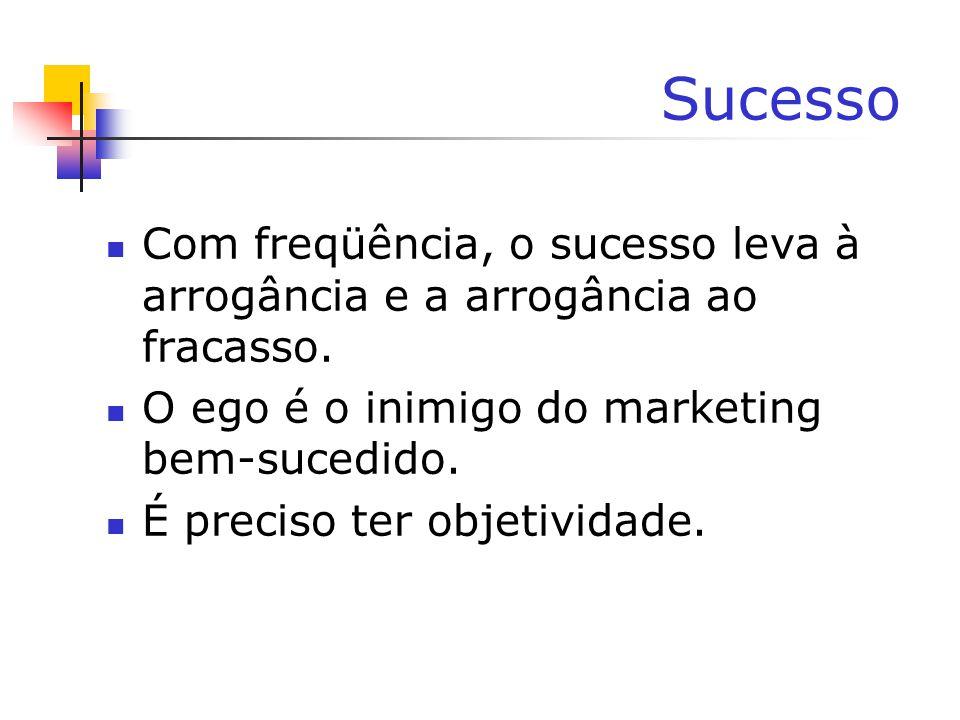 Sucesso Com freqüência, o sucesso leva à arrogância e a arrogância ao fracasso. O ego é o inimigo do marketing bem-sucedido.