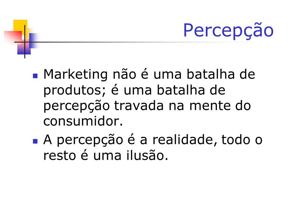 Percepção Marketing não é uma batalha de produtos; é uma batalha de percepção travada na mente do consumidor.