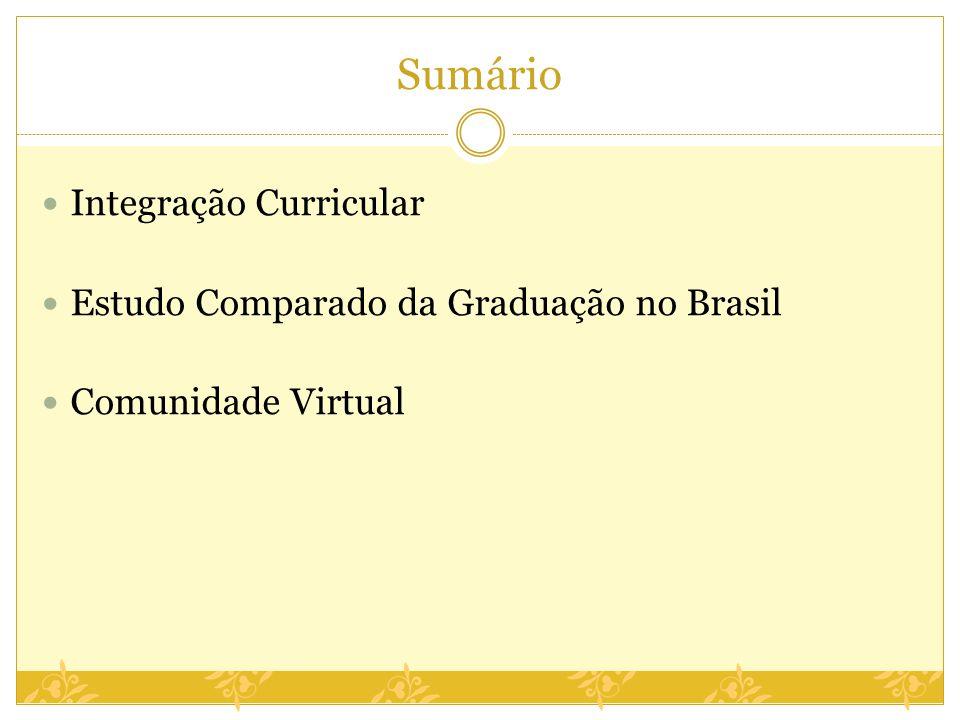 Sumário Integração Curricular Estudo Comparado da Graduação no Brasil
