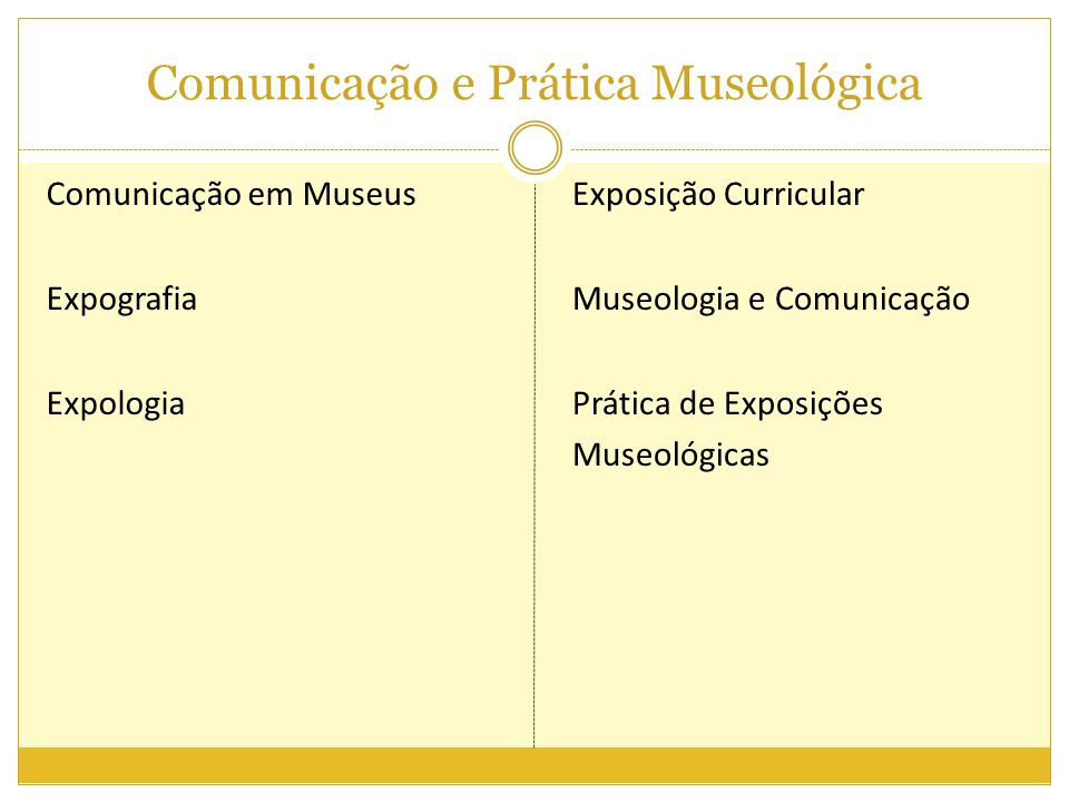 Comunicação e Prática Museológica