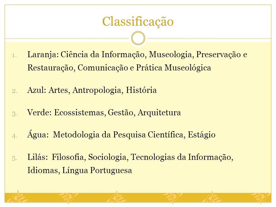 Classificação Laranja: Ciência da Informação, Museologia, Preservação e Restauração, Comunicação e Prática Museológica.