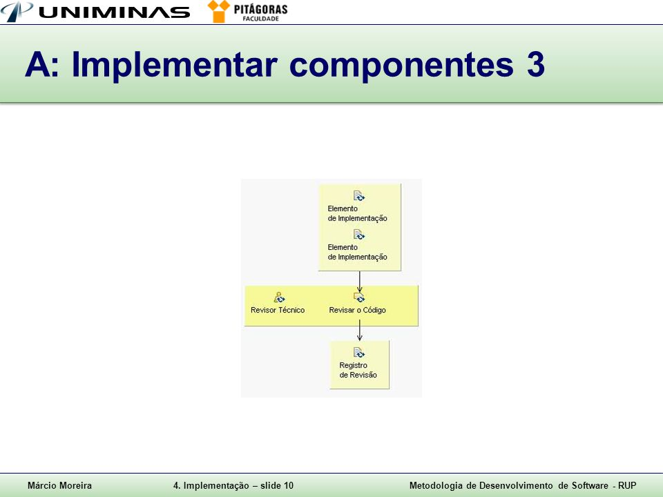 A: Implementar componentes 3