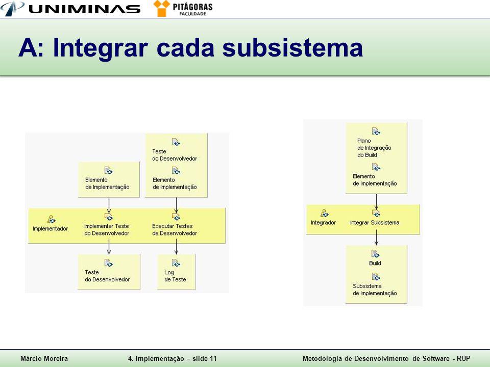 A: Integrar cada subsistema