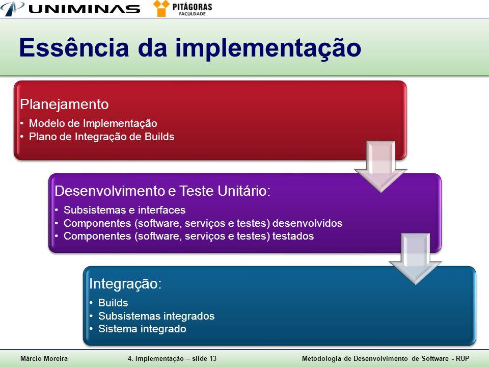 Essência da implementação