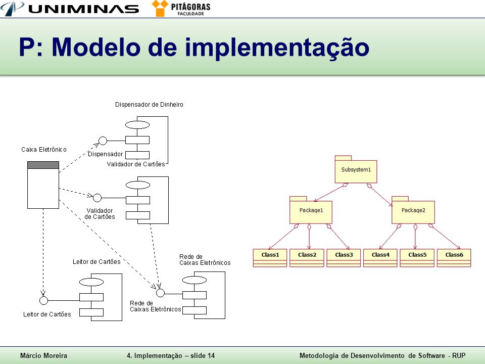 P: Modelo de implementação