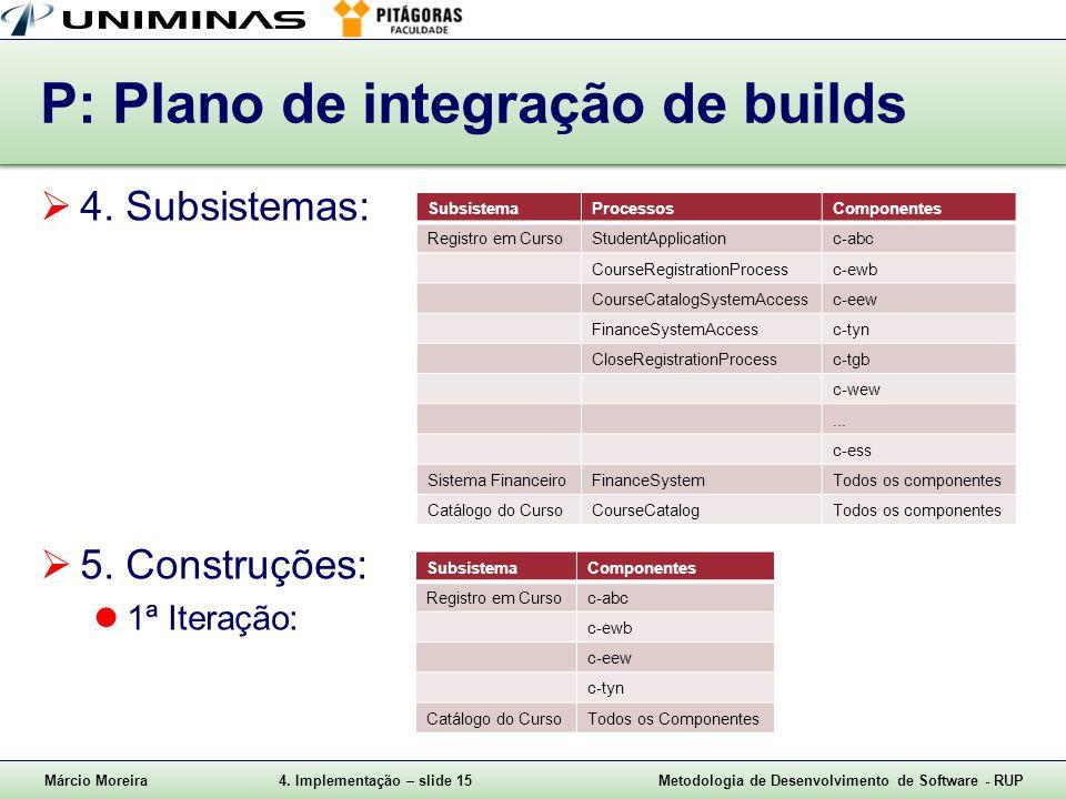 P: Plano de integração de builds