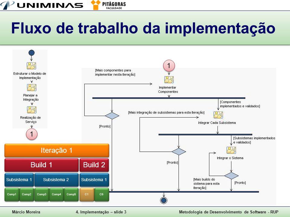 Fluxo de trabalho da implementação