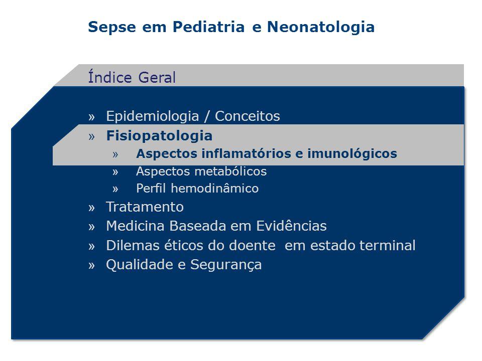 Índice Geral Epidemiologia / Conceitos Fisiopatologia Tratamento