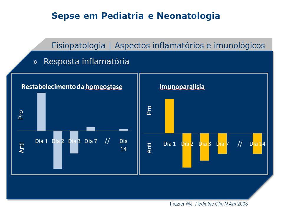 Fisiopatologia | Aspectos inflamatórios e imunológicos