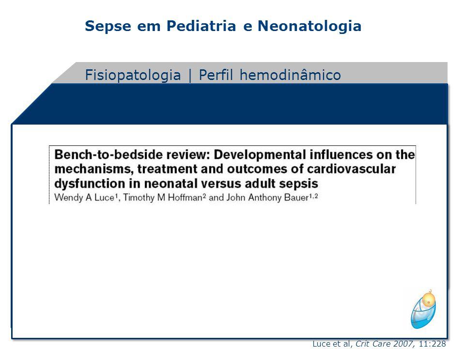 Fisiopatologia | Perfil hemodinâmico