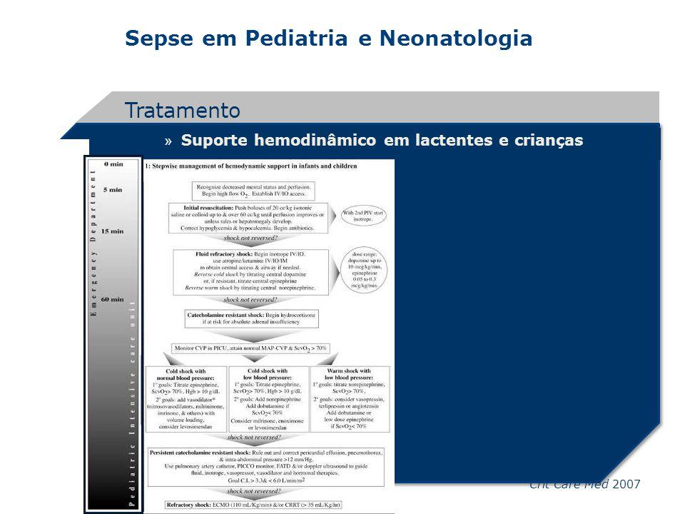 Tratamento Suporte hemodinâmico em lactentes e crianças