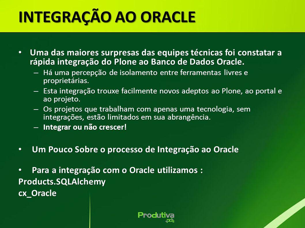 INTEGRAÇÃO AO ORACLE Uma das maiores surpresas das equipes técnicas foi constatar a rápida integração do Plone ao Banco de Dados Oracle.