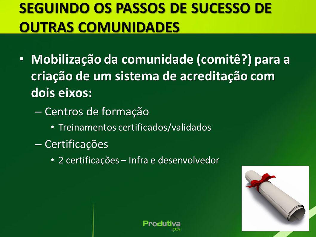 SEGUINDO OS PASSOS DE SUCESSO DE OUTRAS COMUNIDADES
