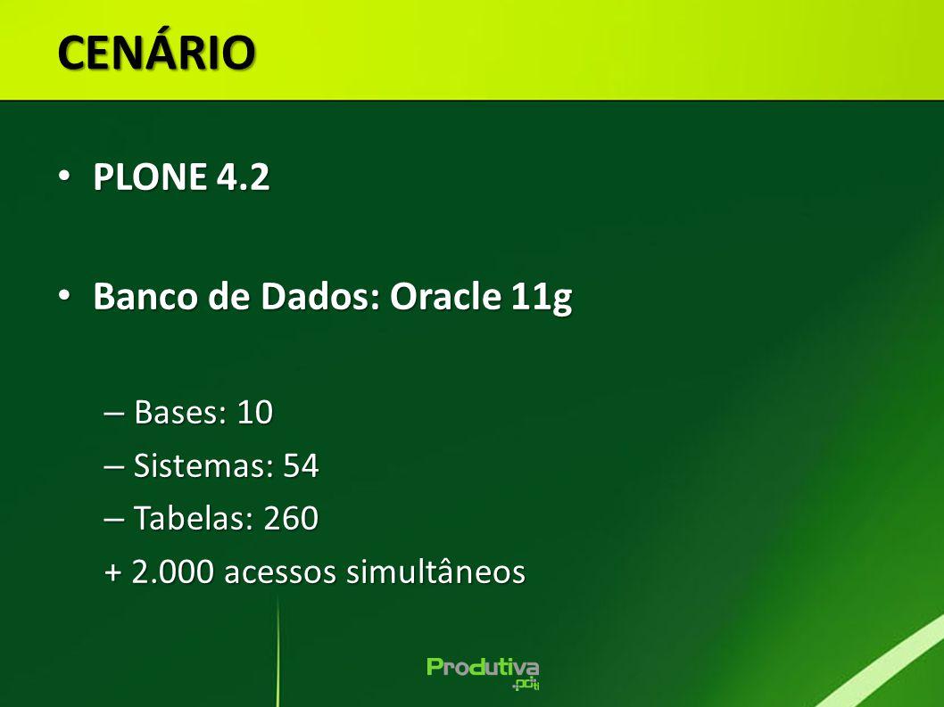 CENÁRIO PLONE 4.2 Banco de Dados: Oracle 11g Bases: 10 Sistemas: 54