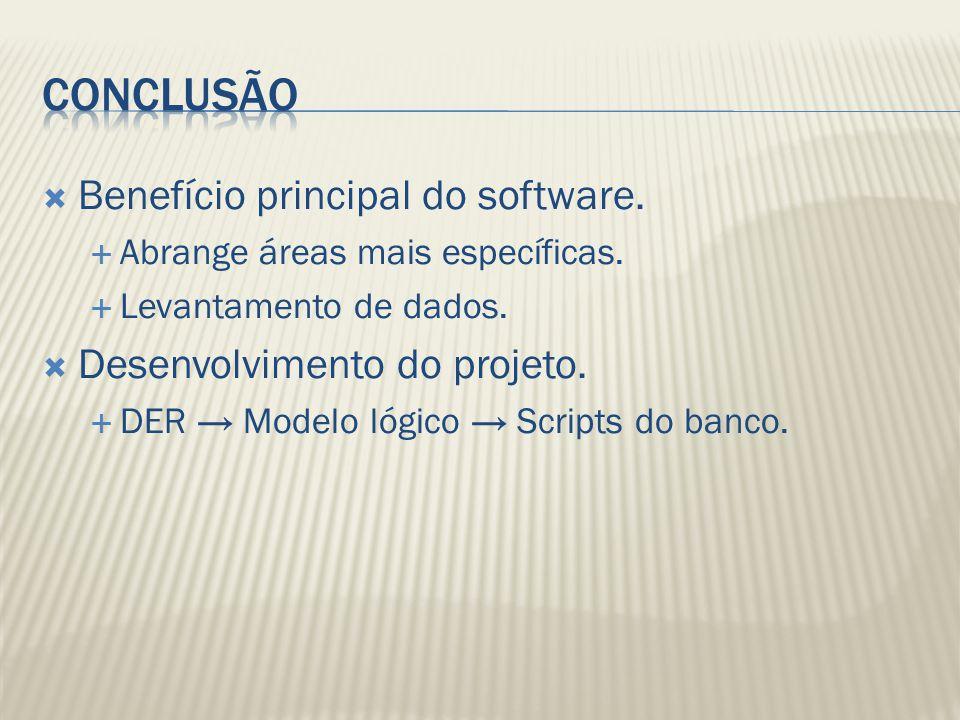 Conclusão Benefício principal do software. Desenvolvimento do projeto.