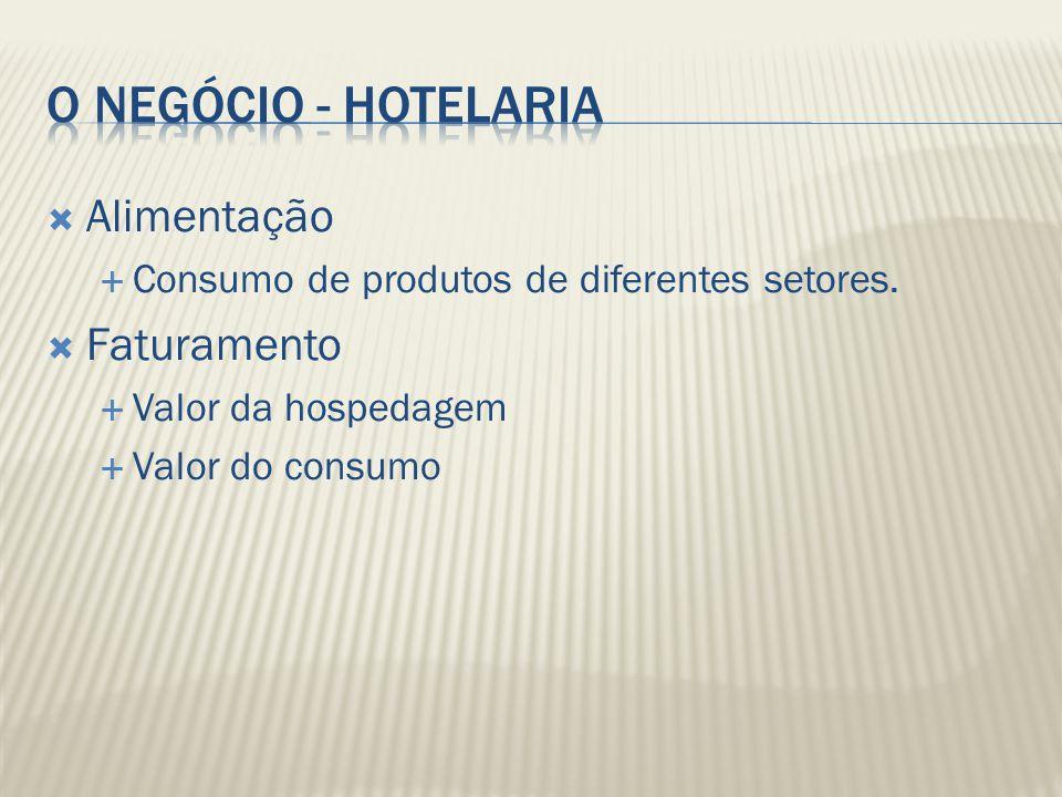 O negócio - Hotelaria Alimentação Faturamento