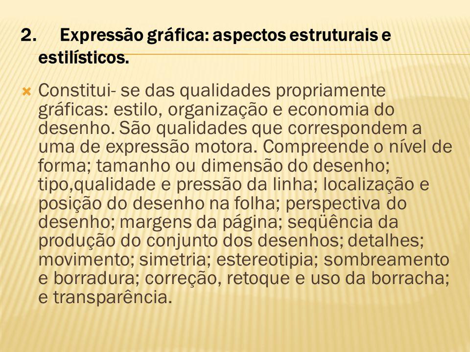 2. Expressão gráfica: aspectos estruturais e estilísticos.