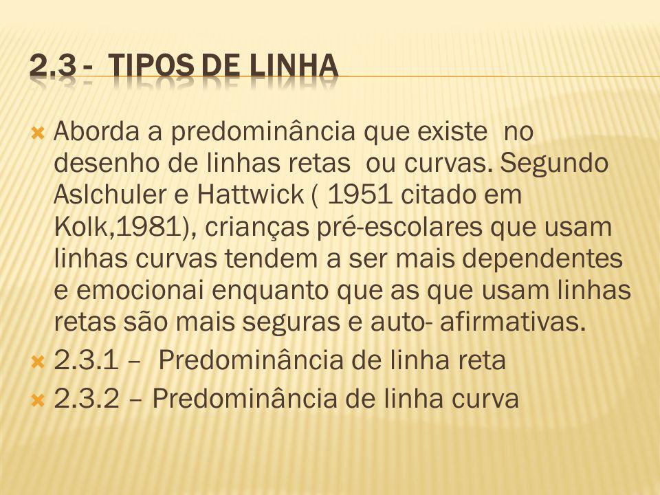 2.3 - Tipos de linha