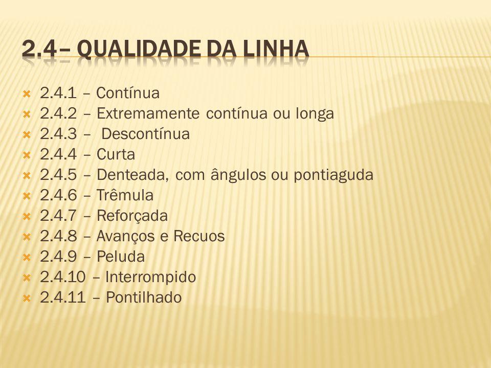 2.4– Qualidade da linha 2.4.1 – Contínua