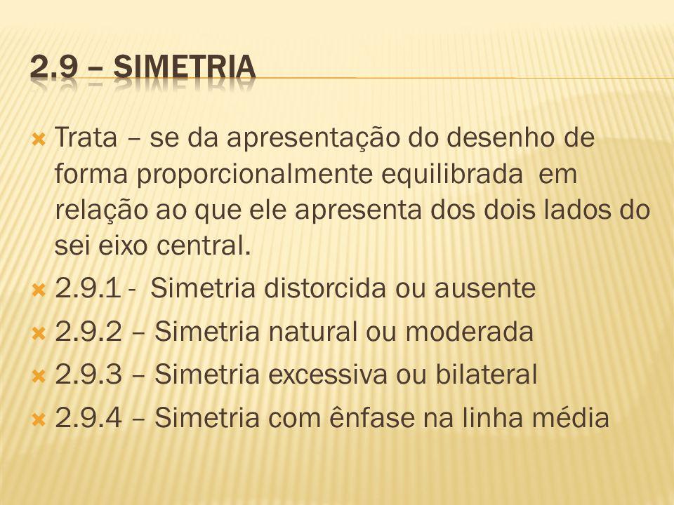 2.9 – Simetria